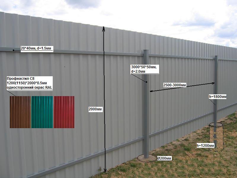 Забор своими руками из профиля